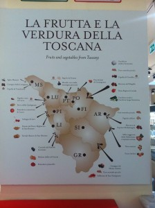 La fruta de la Toscana